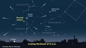 Položaj radijanta Perseida / izvor: Sky & Telescope